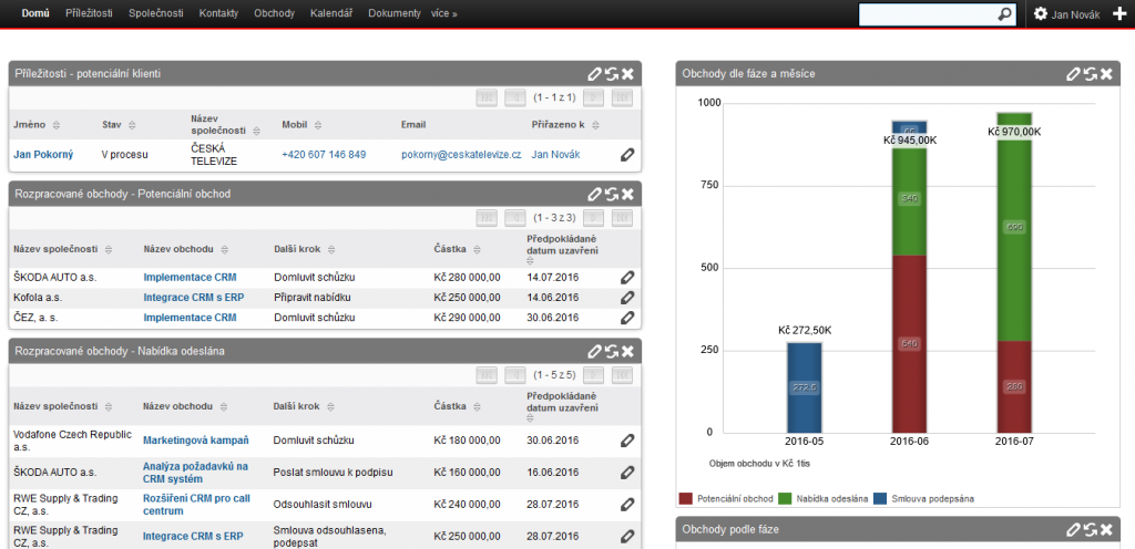 SugarCRM / Cloud CRM